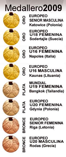 medal-basketball-spain